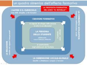 quadro-sistemico-R