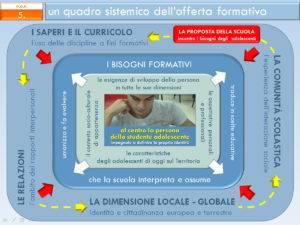 progetto-formativo-1
